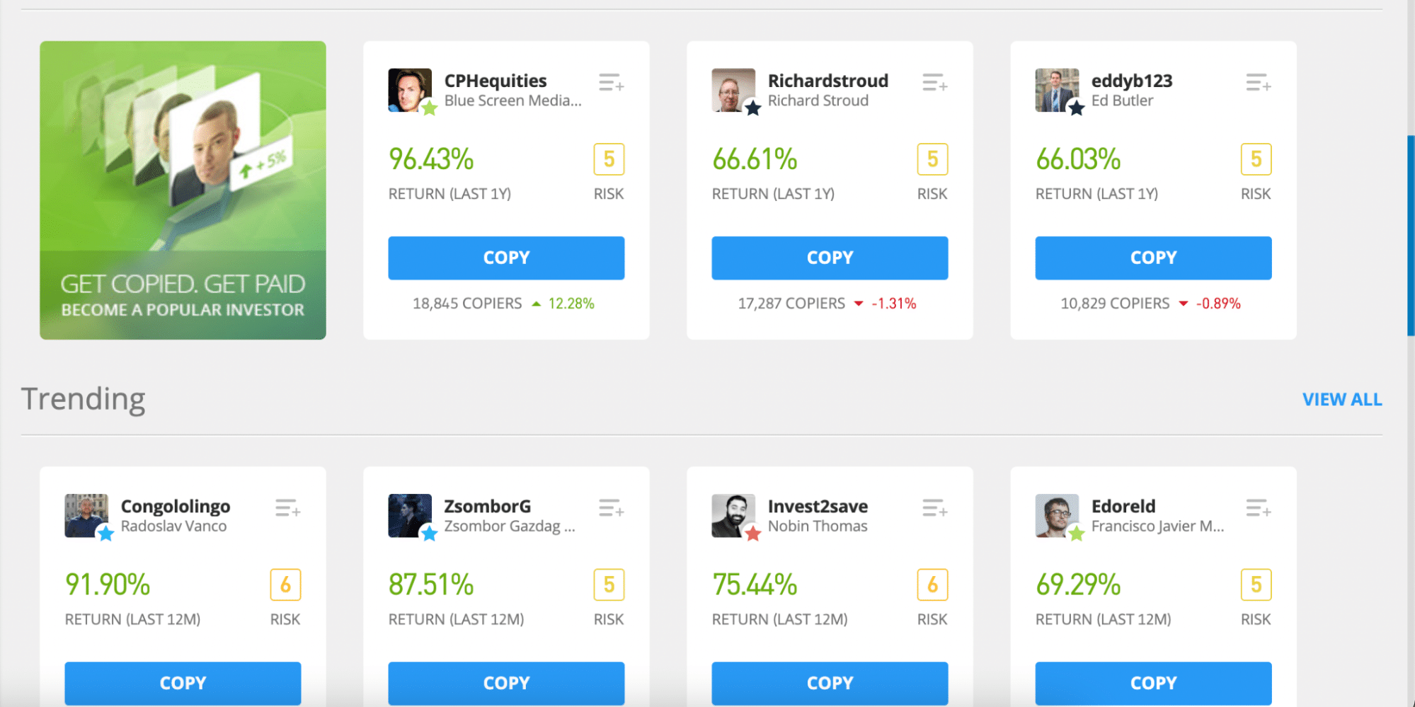 The list of traders from the eToro platform