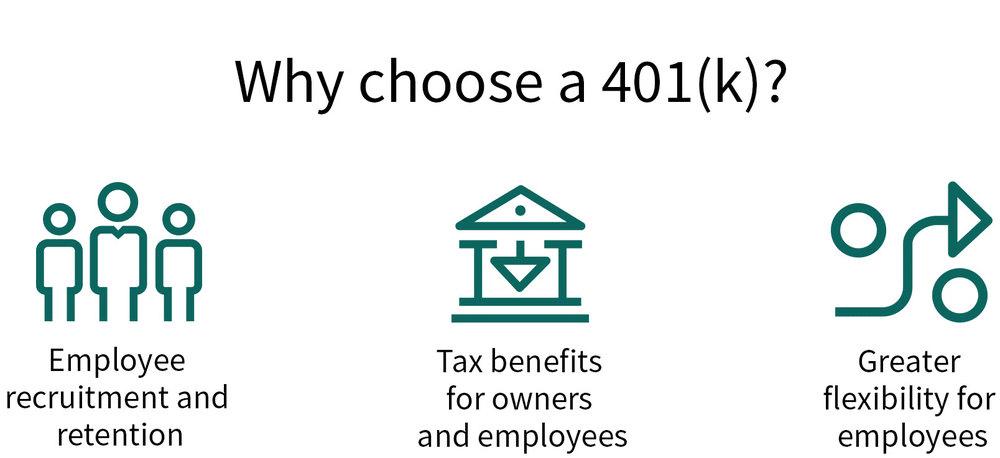 Why choose a 401(k)?