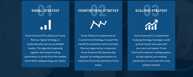 Three trading strategies of Forex Diamond