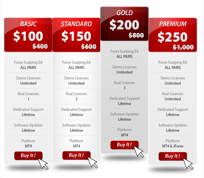 The EA's pricing plans