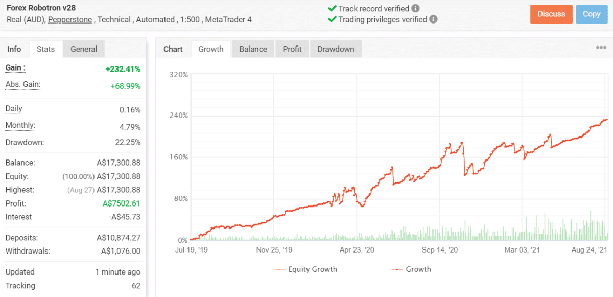 forex robotron verified trading results