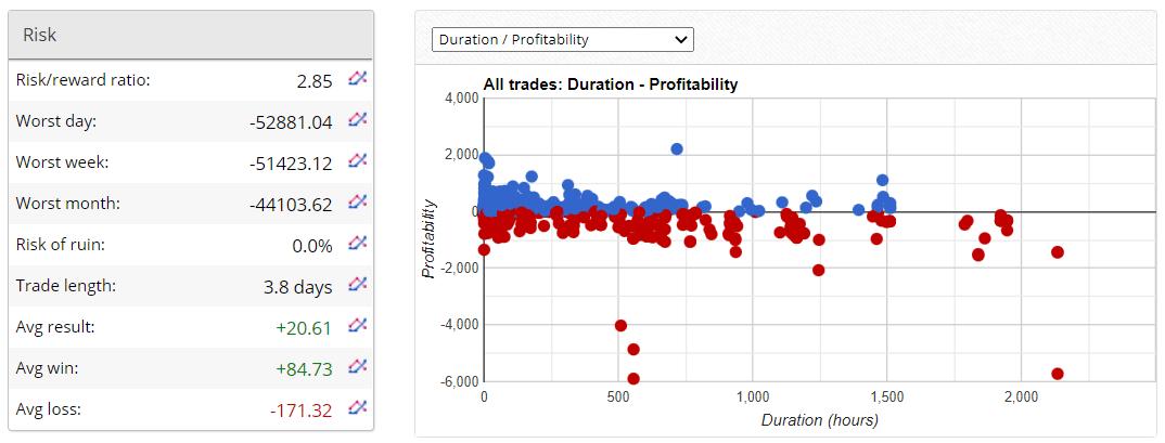AVIA risk details